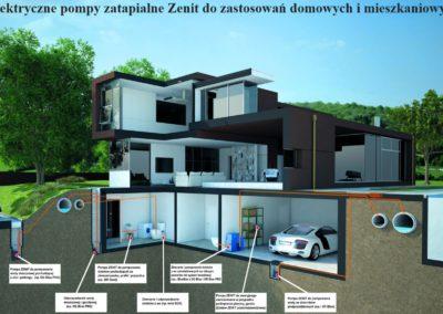 Elektryczne pompy zatapialne Zenit do zastosowań domowych i mieszkaniowych
